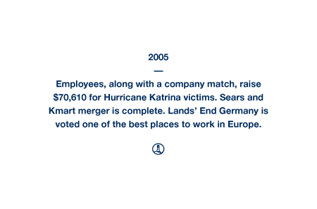 2005 - Employees, along with a company match, raise $70,610 for Hurricane Katrina victims. Sears and Kmart merger is complete. Lands' End Germany is voted one of the best places to work in Europe.