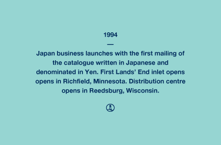 1994 - Japan business launches with the first mailing of the catalogue written in Japanese and denominated in Yen. First Lands' End inlet opens opens in Richfield, Minnesota. Distribution centre opens in Reedsburg, Wisconsin.
