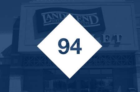 Lands' End 1994