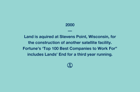 """2000 - Land is aquired at Stevens Point, Wisconsin, for the construction of another satellite facility. Fortune's 'Top 100 Best Companies to Work For"""" includes Lands' End for a third year running."""