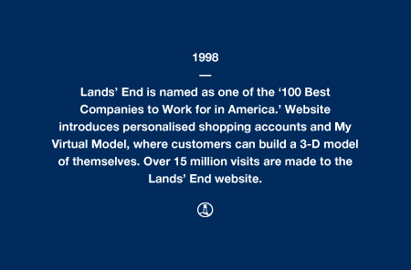 1998 - Lands' End is named as one of the '100 Best Companies to Work for in America.' Website introduces personalised shopping accounts and My Virtual Model, where customers can build a 3-D model of themselves. Over 15 million visits are made to the Lands' End website.