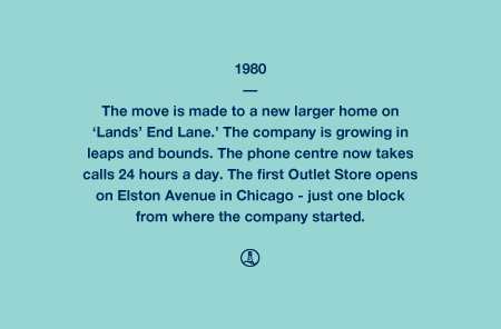 1980 - The move is made to a new larger home on 'Lands' End Lane.' The company is growing in leaps and bounds. The phone centre now takes calls 24 hours a day. The first Outlet Store opens on Elston Avenue in Chicago - just one block from where the company started.