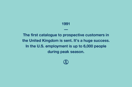 1991 - The first catalogue to prospective customers in the United Kingdom is sent. It's a huge success. In the U.S. employment is up to 6,000 people during peak season.